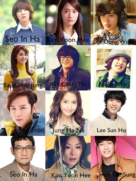 Cast & Details] Love Rain | This is My World